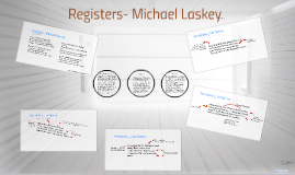 Analysis of 'Registers' by Michael Laskey